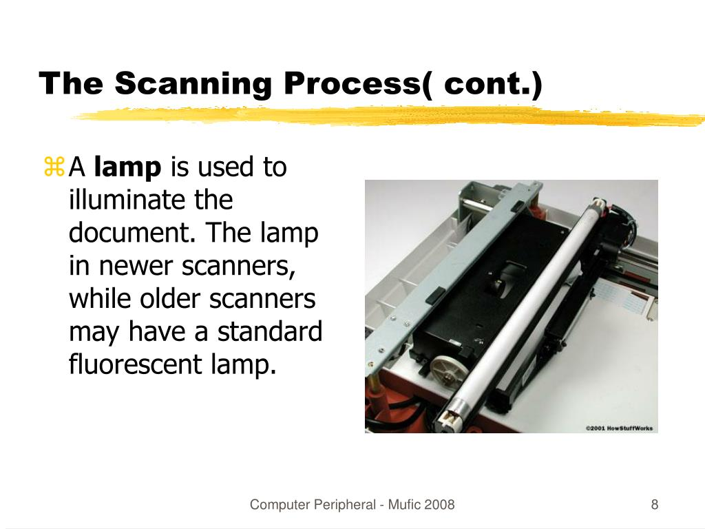 The Scanning Process( cont.)