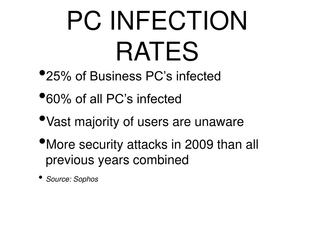 PC INFECTION RATES