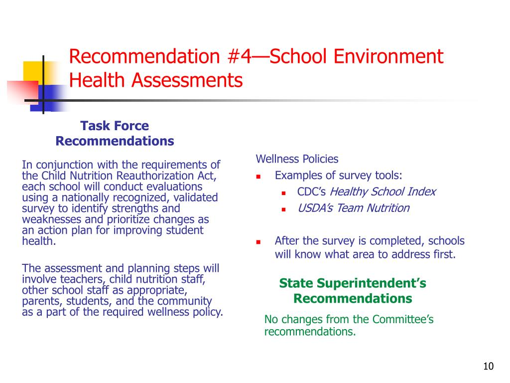 Recommendation #4—School Environment Health Assessments