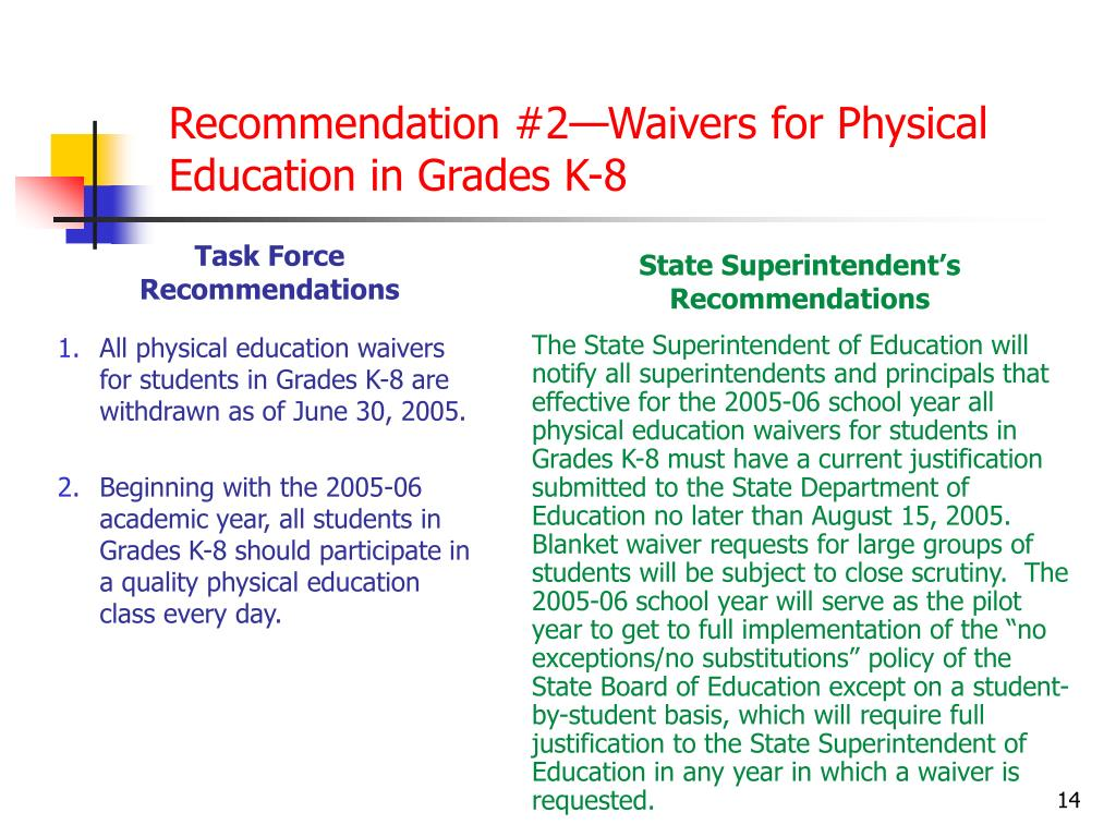 Recommendation #2—Waivers for Physical Education in Grades K-8