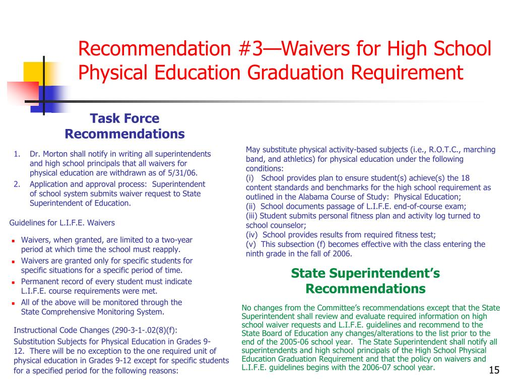 Recommendation #3—Waivers for High School Physical Education Graduation Requirement
