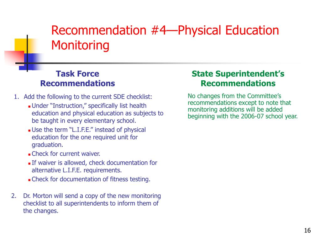 Recommendation #4—Physical Education Monitoring