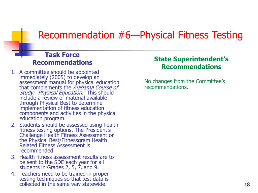 Recommendation #6—Physical Fitness Testing