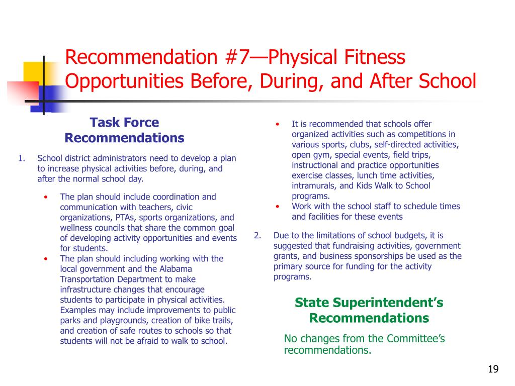 Recommendation #7—Physical Fitness Opportunities Before, During, and After School
