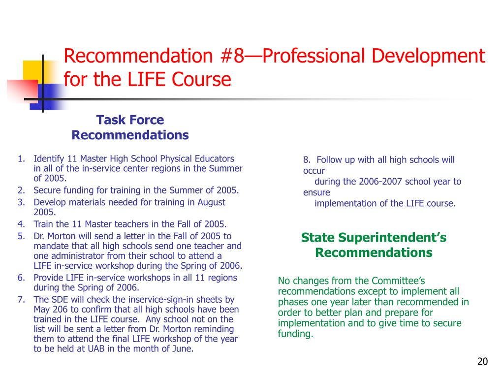 Recommendation #8—Professional Development for the LIFE Course