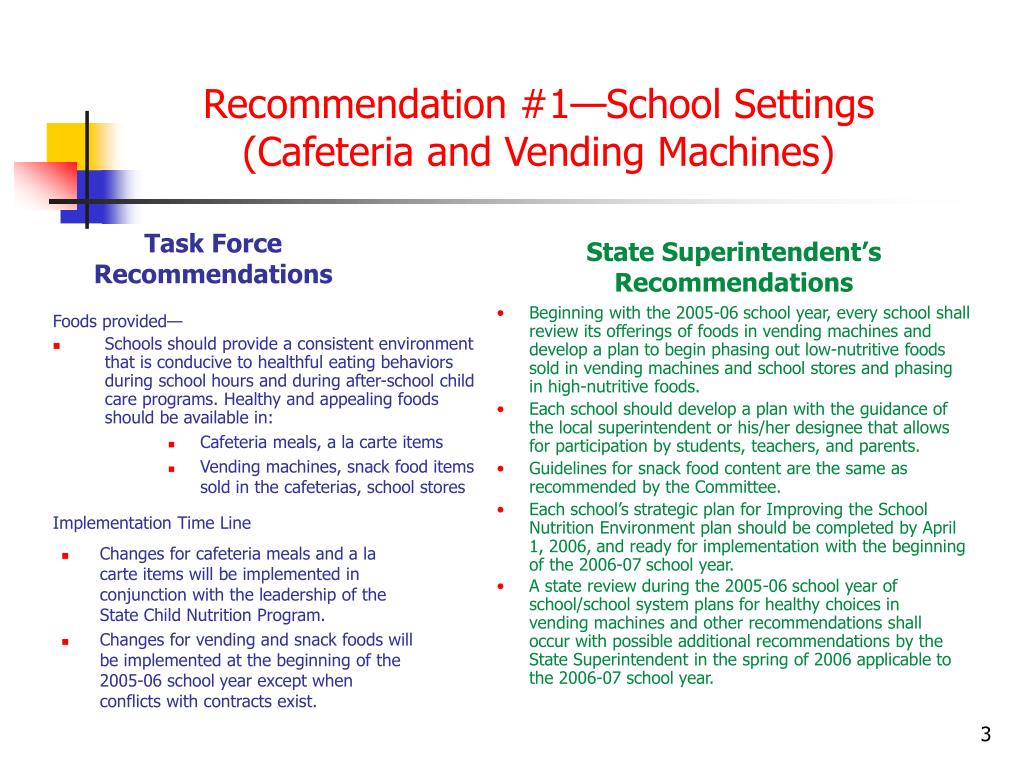 Recommendation #1—School Settings (Cafeteria and Vending Machines)