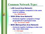 common network types