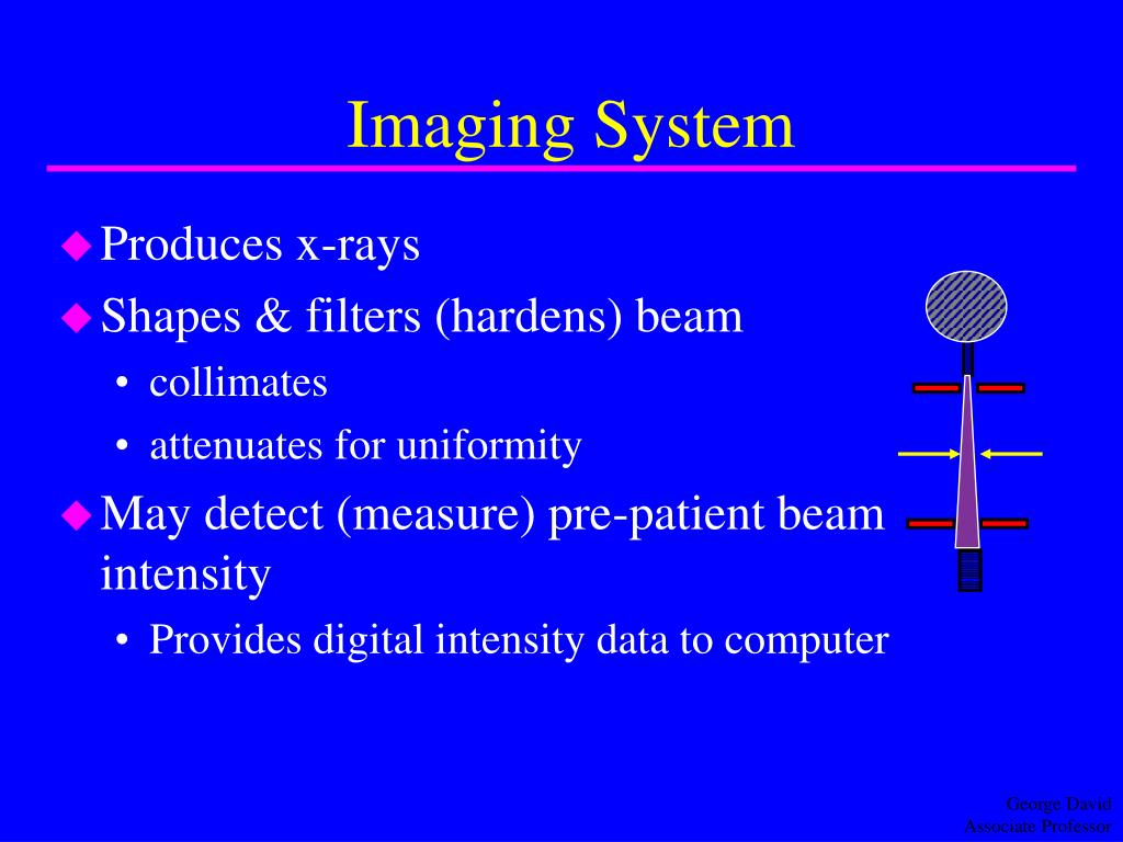 Imaging System