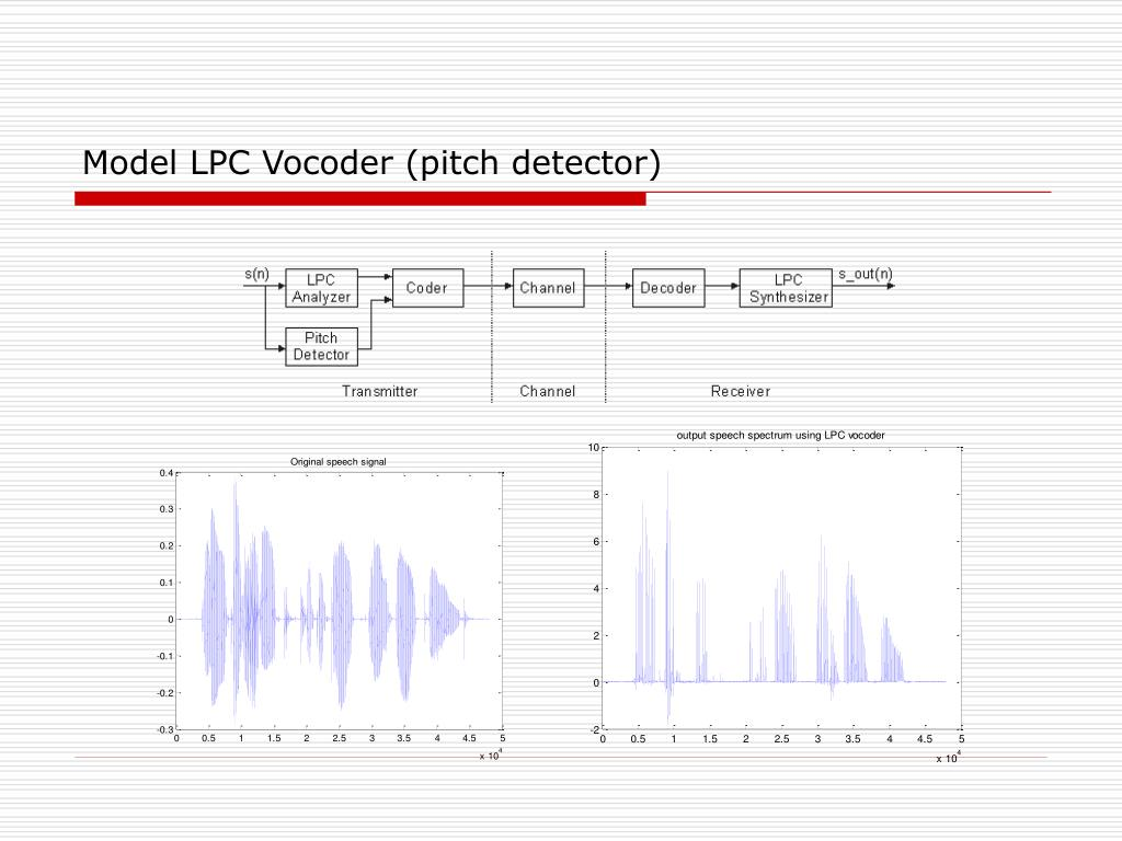 Model LPC Vocoder (pitch detector)