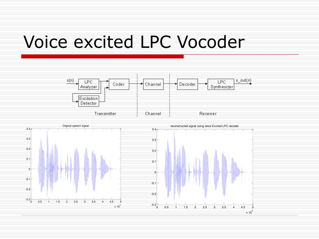 Voice excited LPC Vocoder