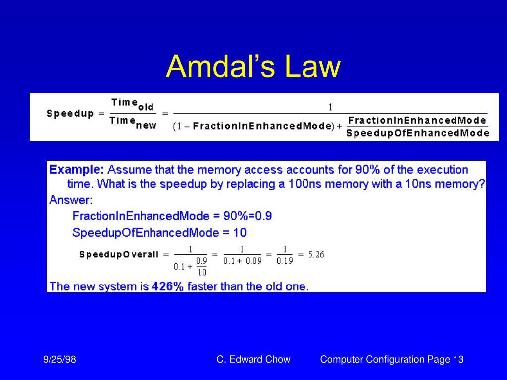 Amdal's Law