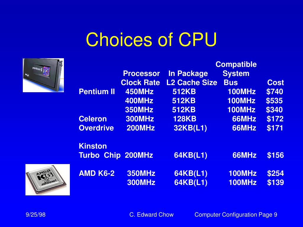Choices of CPU