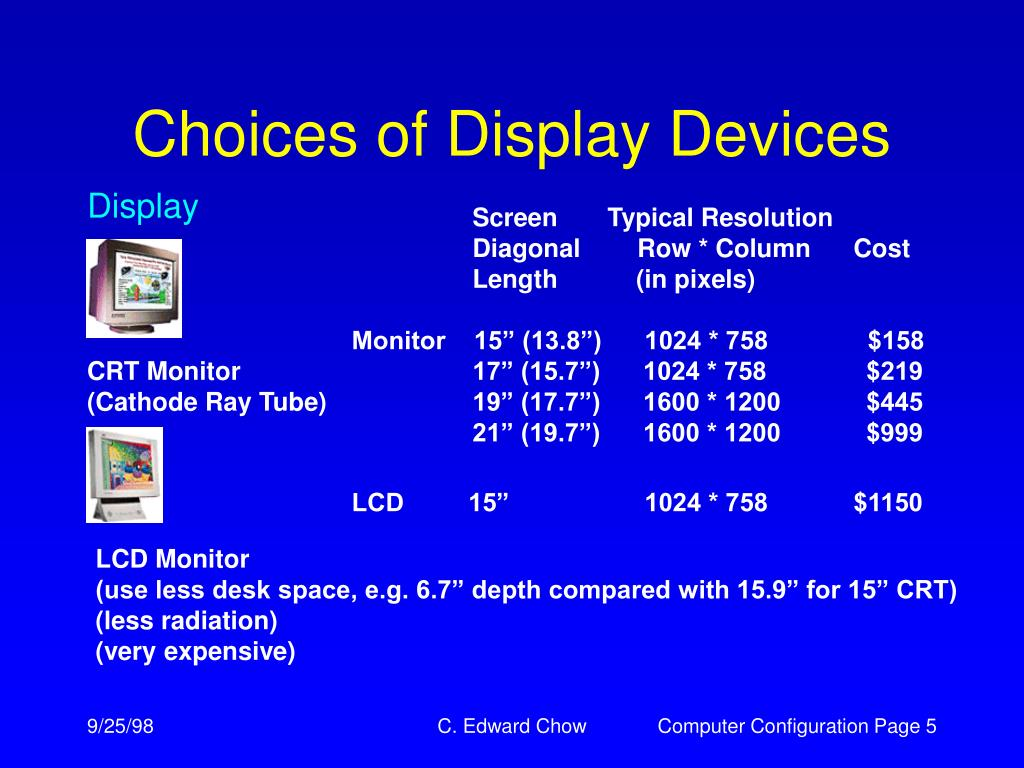 Choices of Display Devices