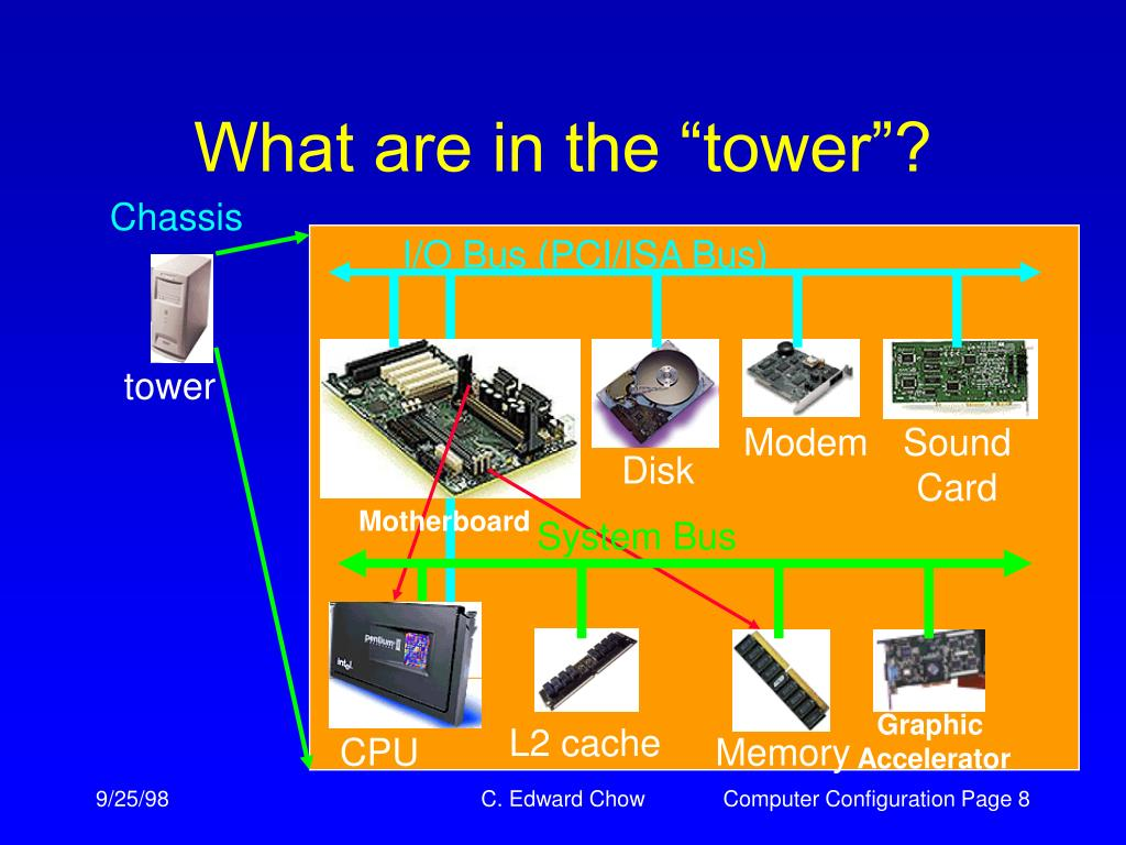 "What are in the ""tower""?"