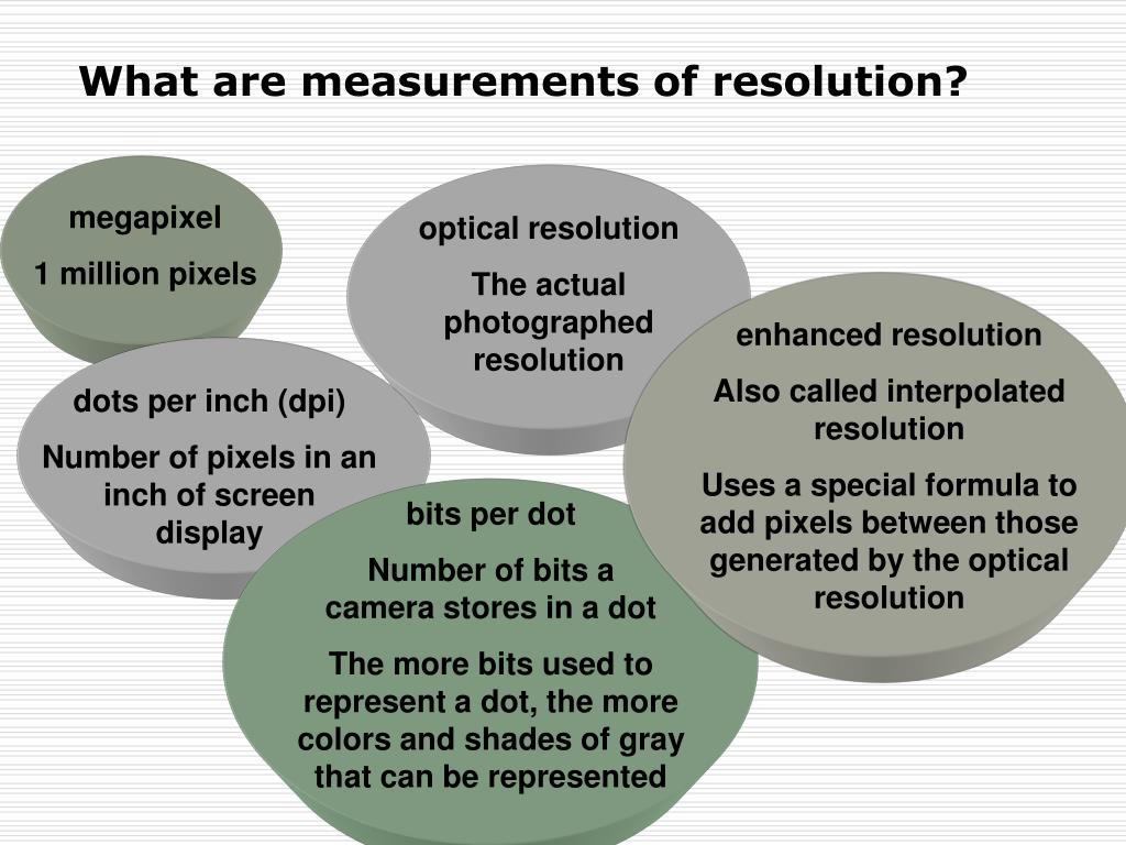 What are measurements of resolution?