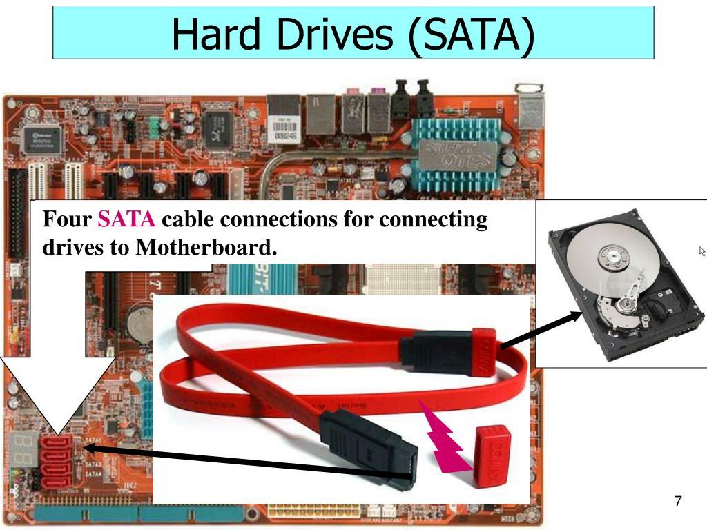 Hard Drives (SATA)
