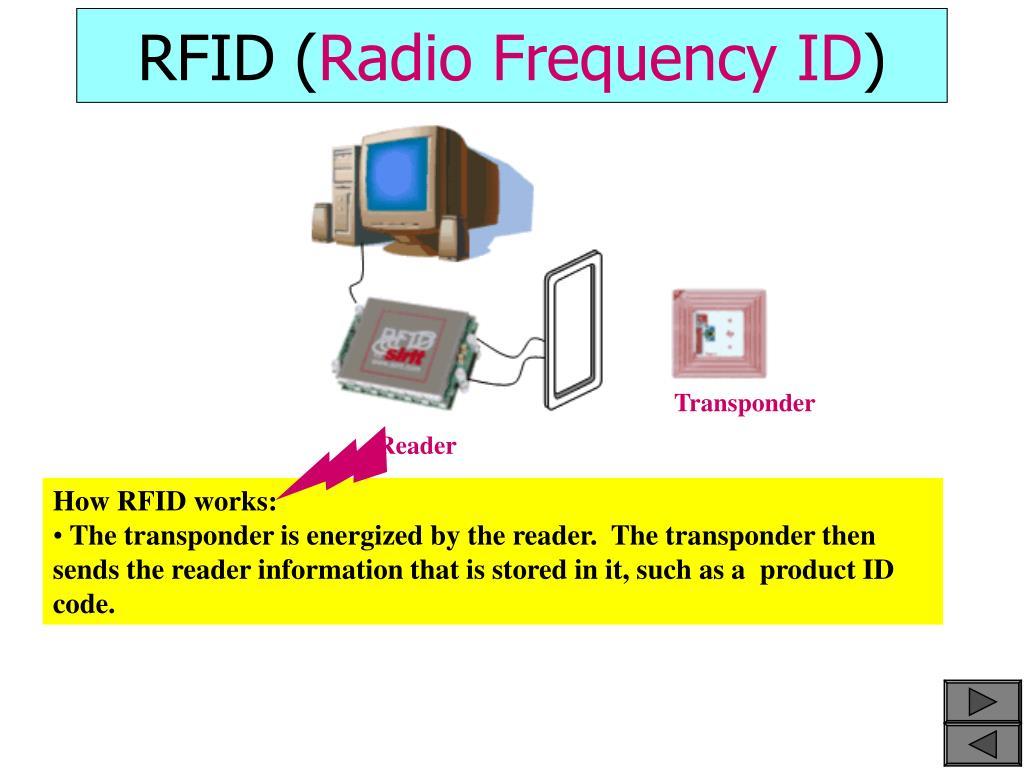 RFID (