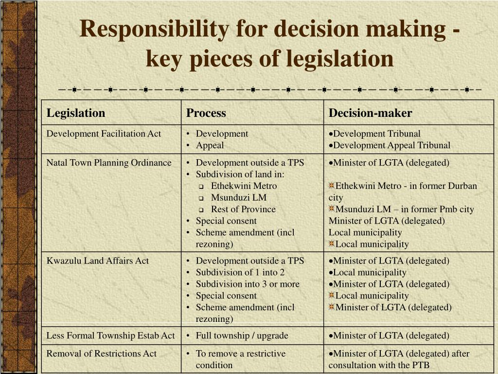 Responsibility for decision making - key pieces of legislation