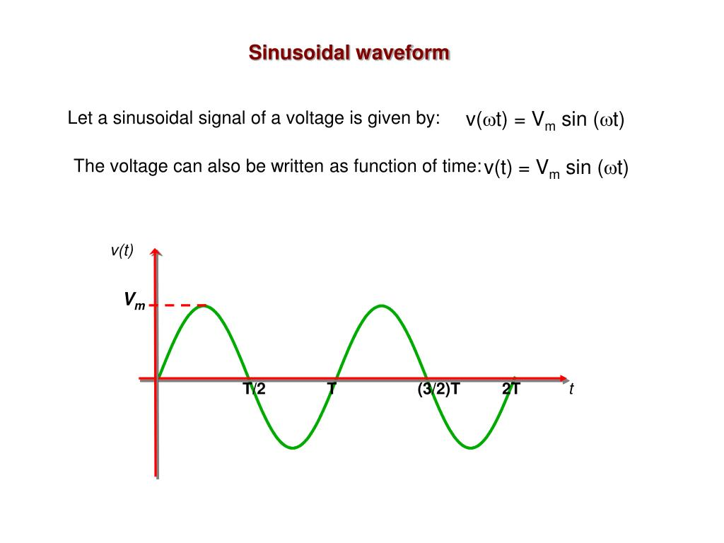 The voltage can also be written as function of time: