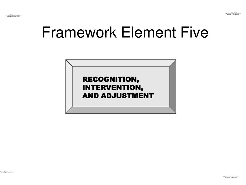 RECOGNITION, INTERVENTION, AND ADJUSTMENT