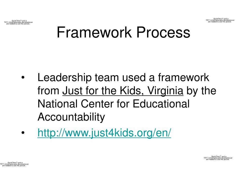 Framework Process