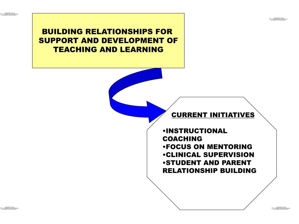 BUILDING RELATIONSHIPS FOR