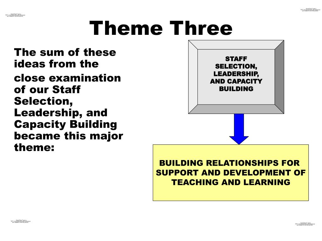 Theme Three