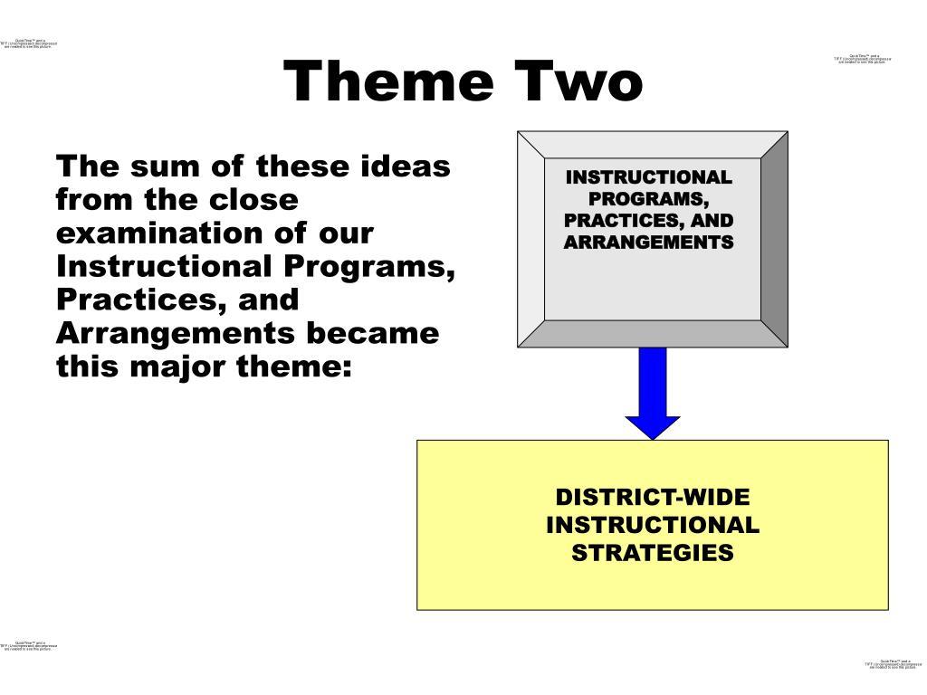INSTRUCTIONAL  PROGRAMS, PRACTICES, AND ARRANGEMENTS