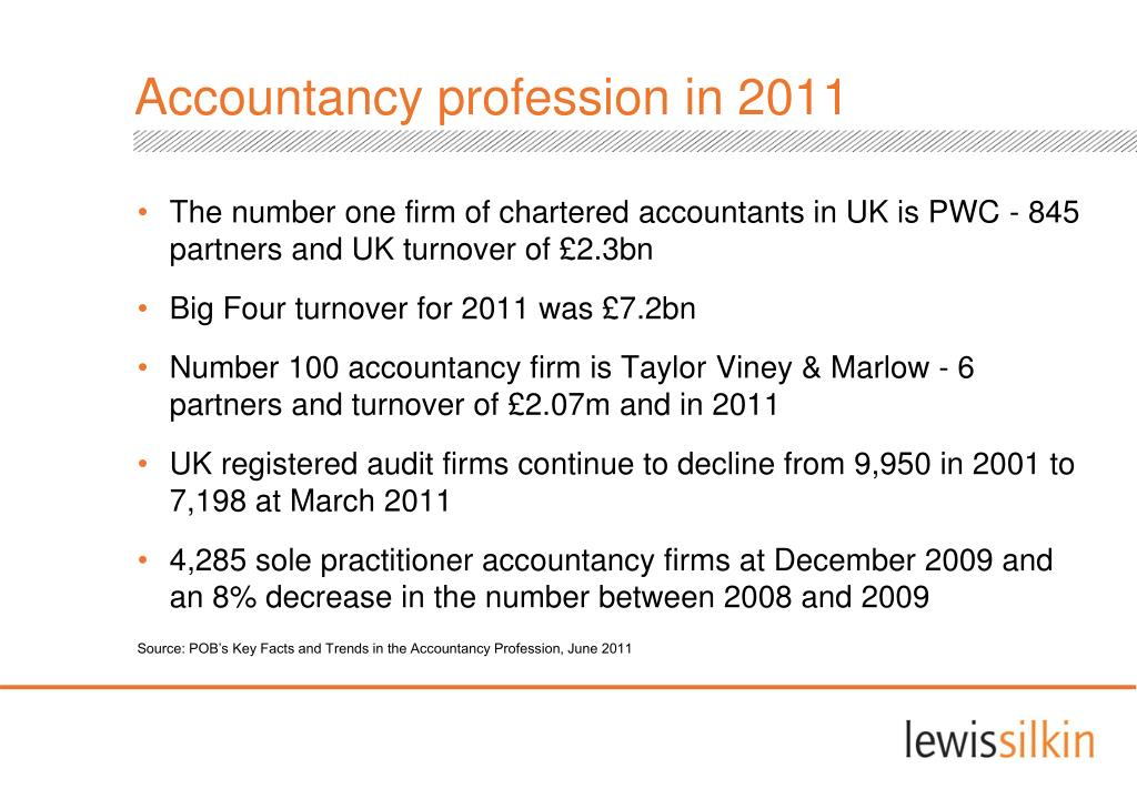 Accountancy profession in 2011