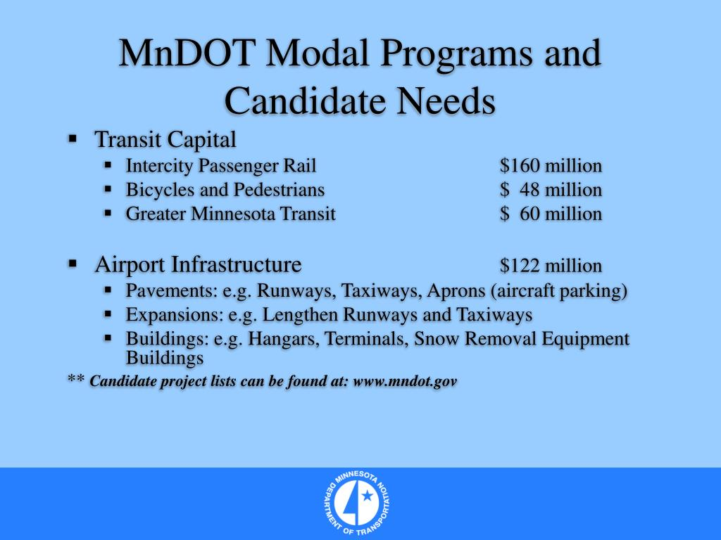 MnDOT Modal Programs and Candidate Needs