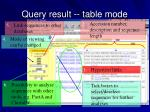 query result table mode
