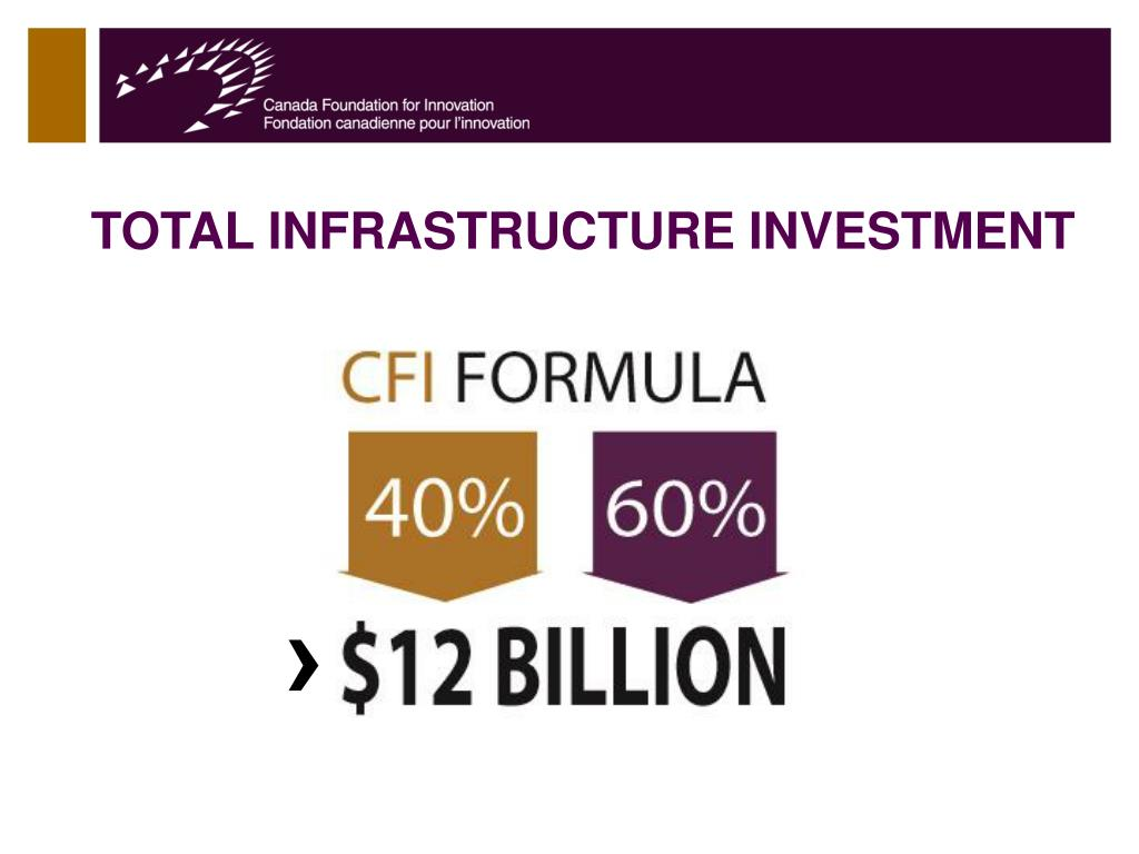 TOTAL INFRASTRUCTURE INVESTMENT