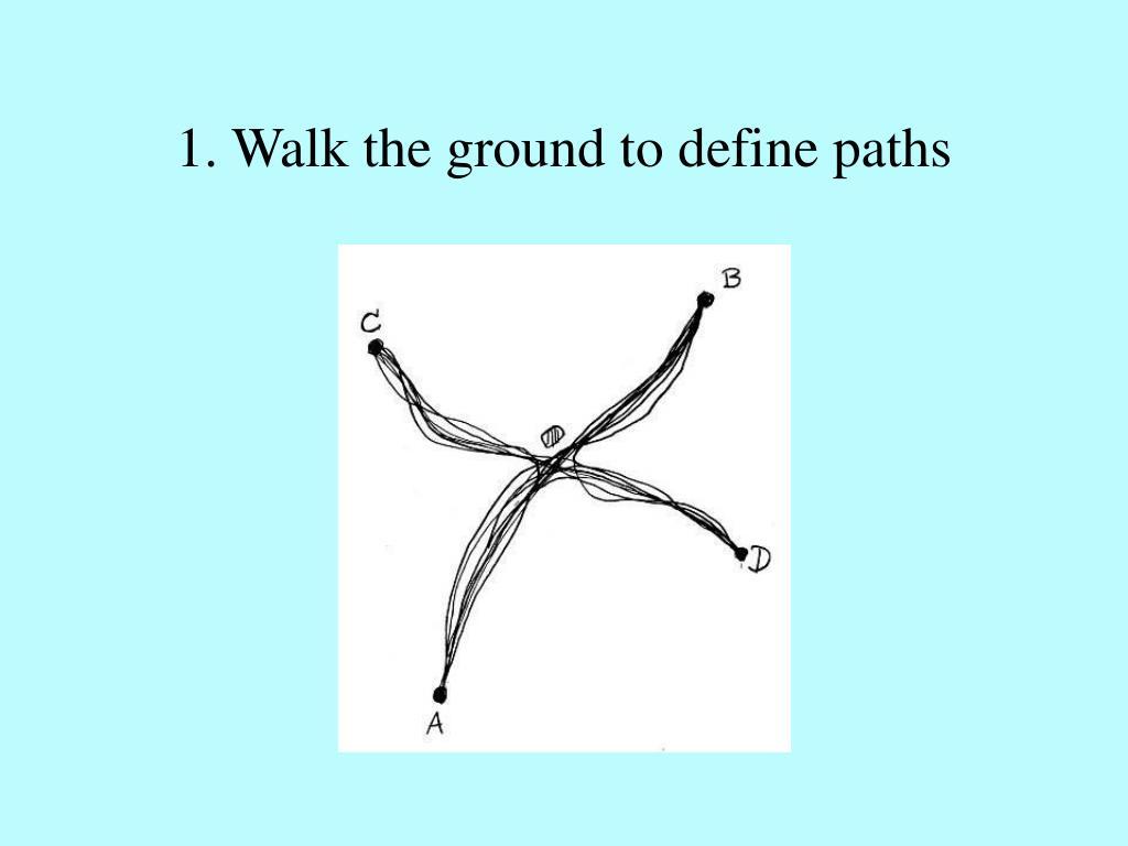 1. Walk the ground to define paths