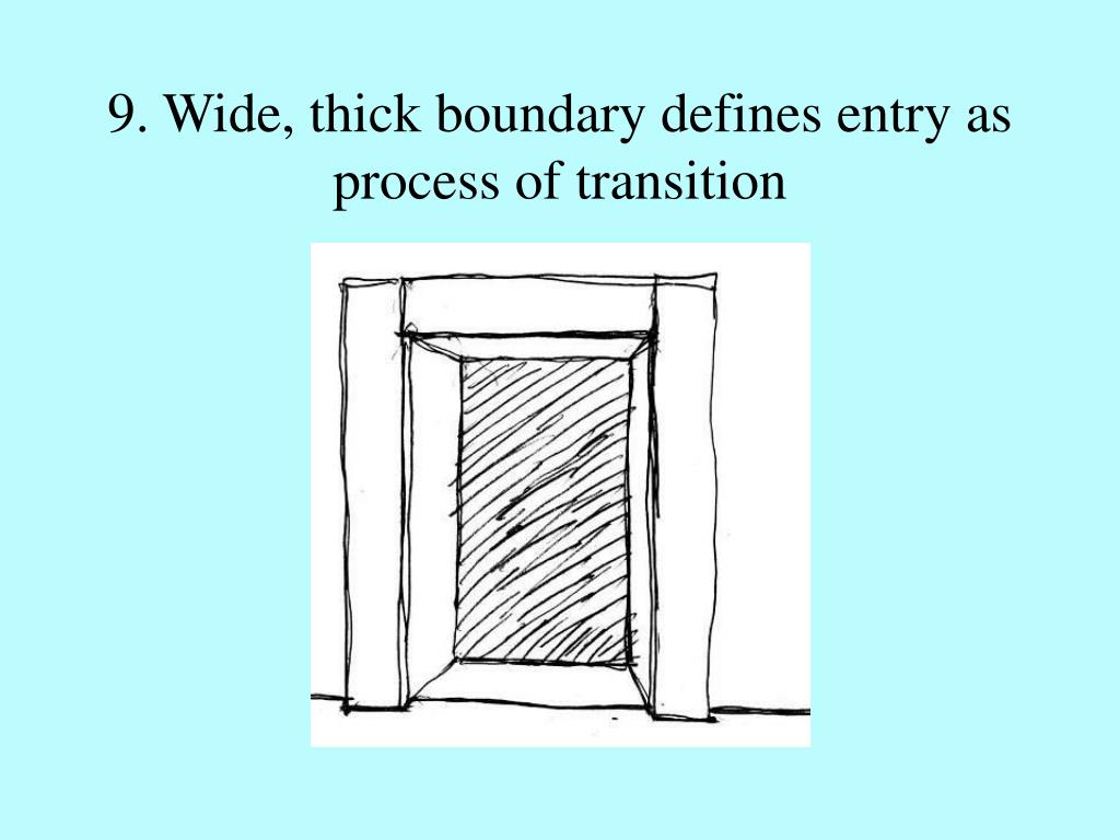 9. Wide, thick boundary defines entry as process of transition