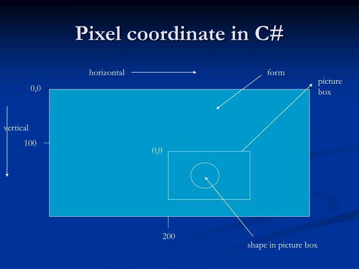 Pixel coordinate in C#