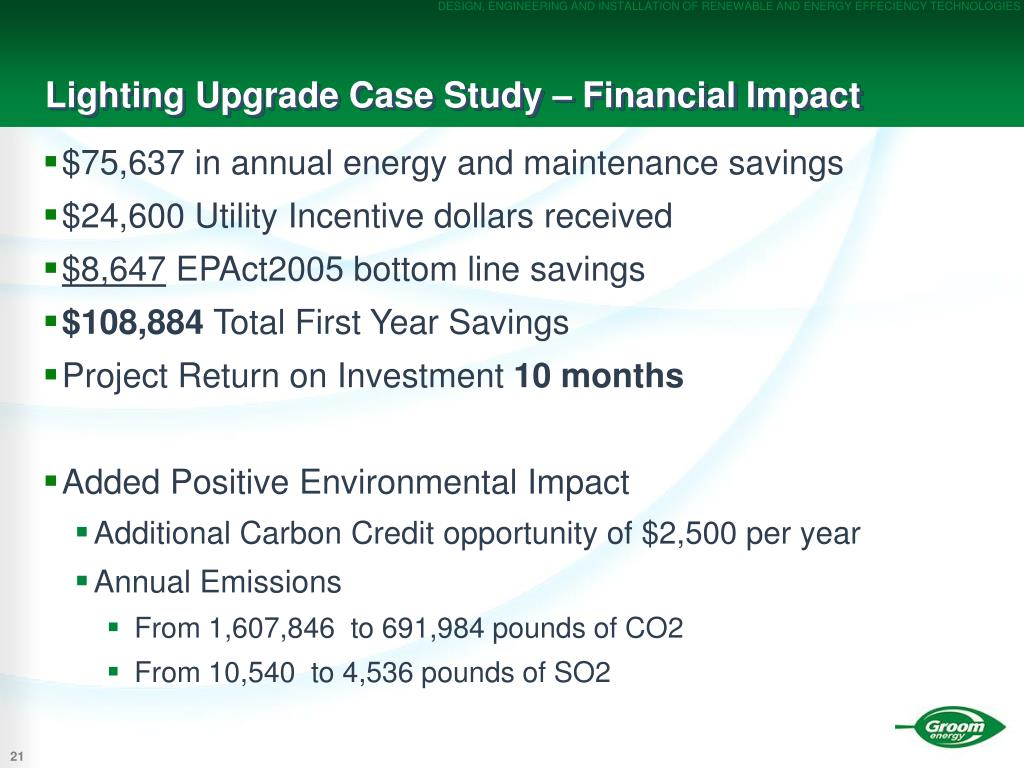 Lighting Upgrade Case Study – Financial Impact