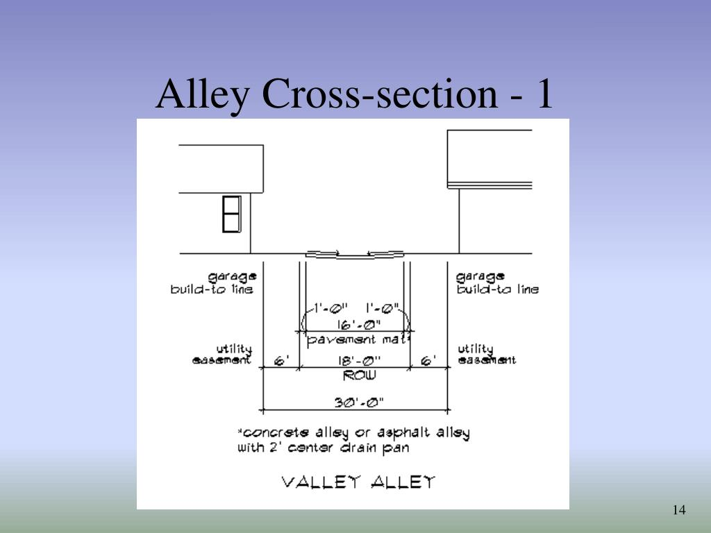 Alley Cross-section - 1