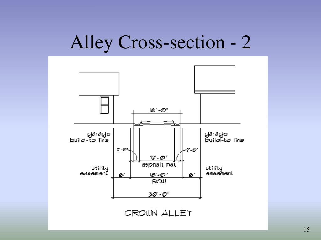 Alley Cross-section - 2