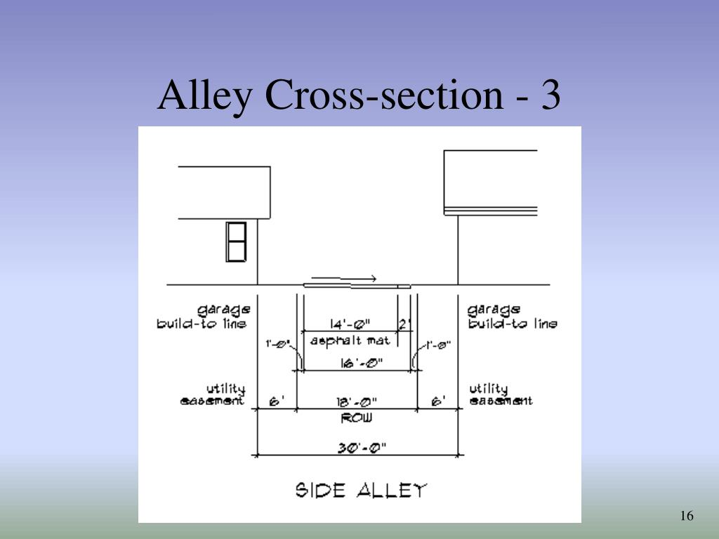 Alley Cross-section - 3