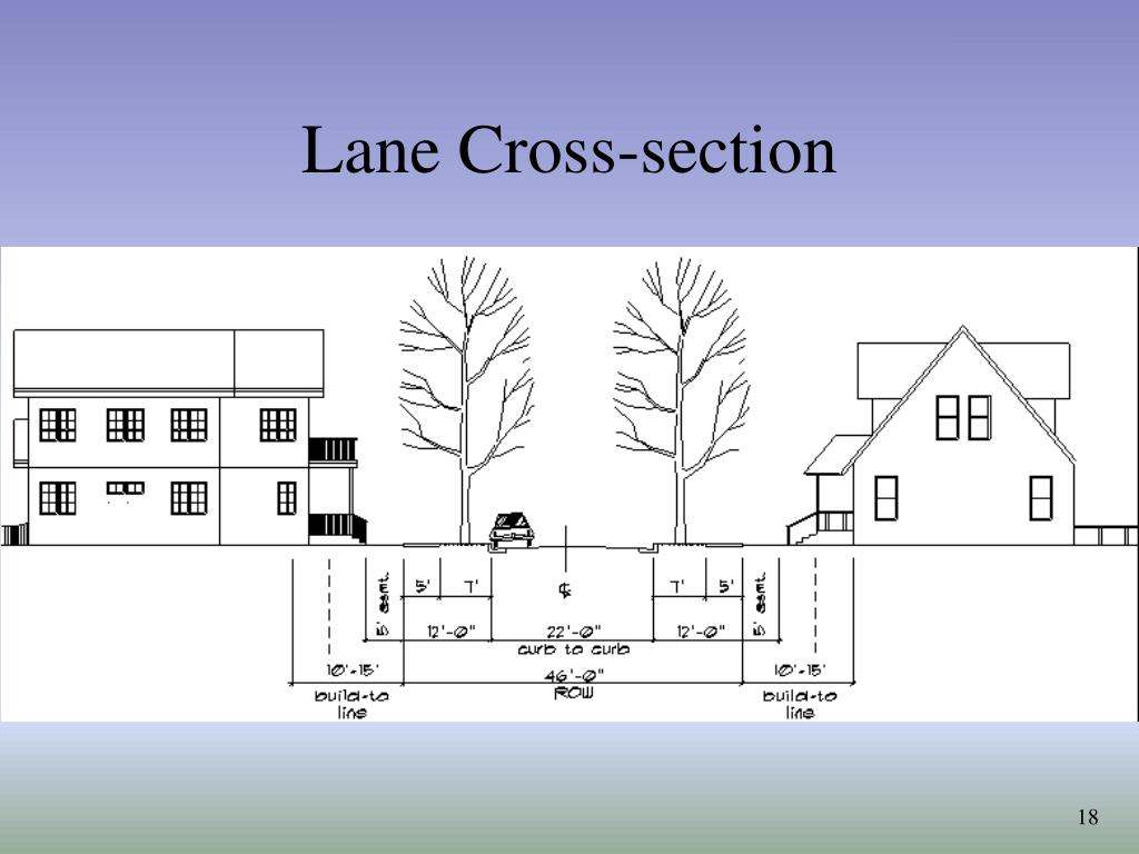 Lane Cross-section