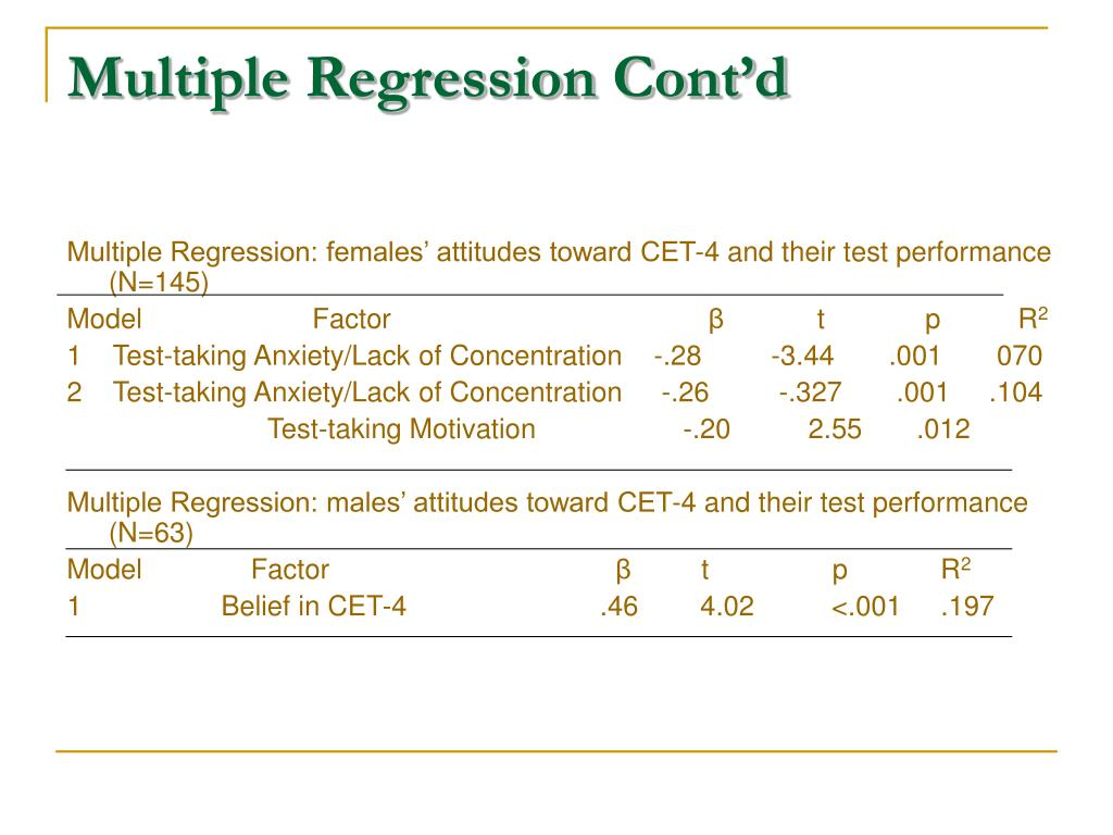 Multiple Regression Cont'd