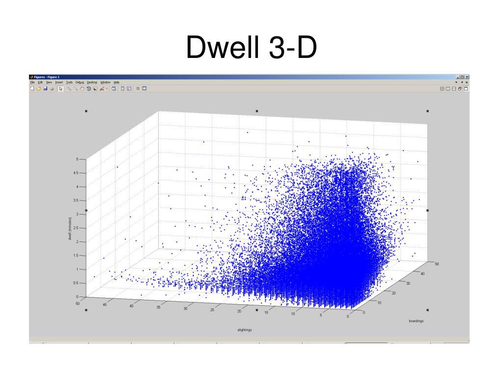 Dwell 3-D
