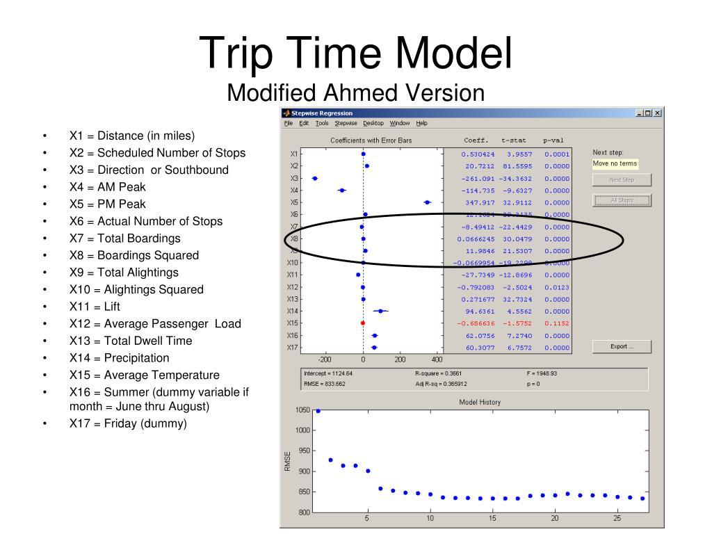 Trip Time Model