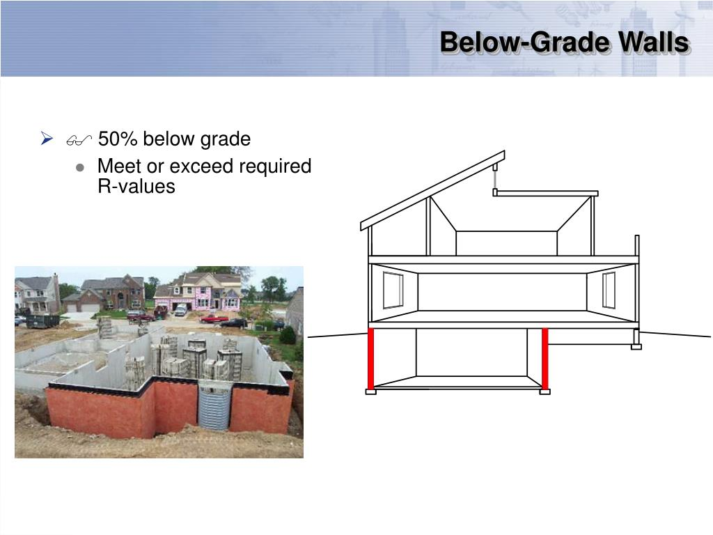 Below-Grade Walls