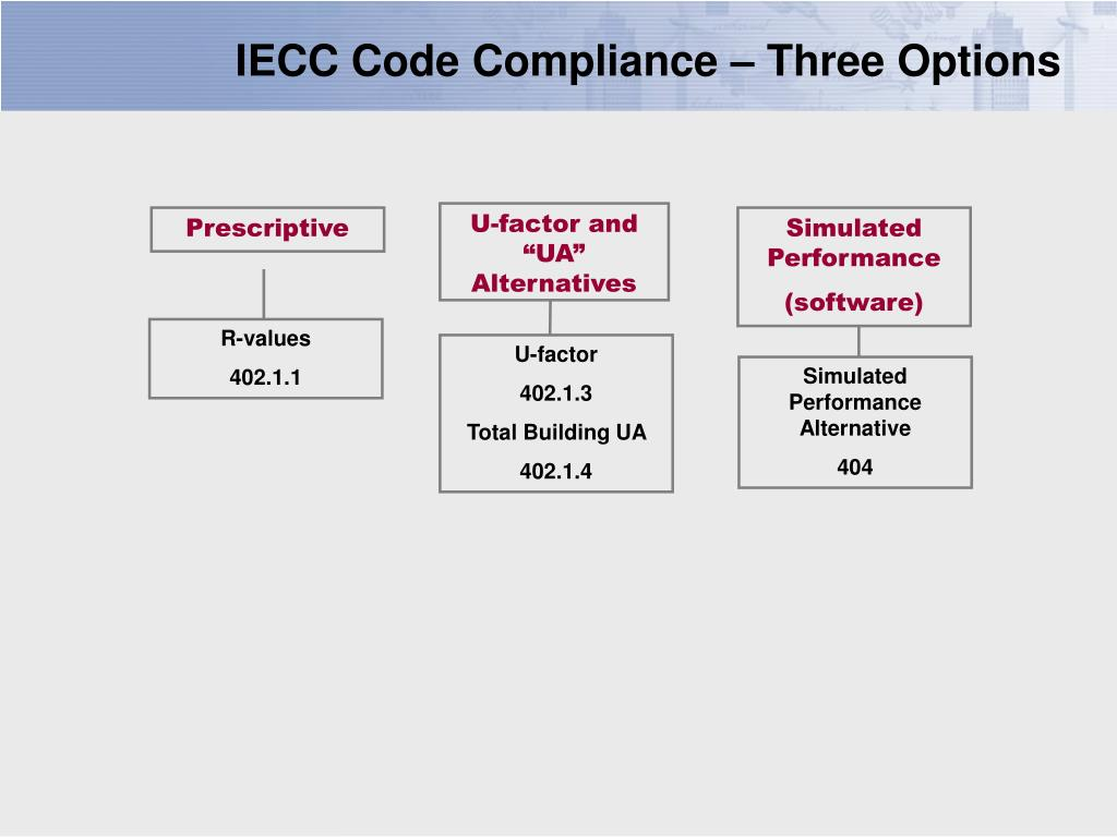 IECC Code Compliance – Three Options