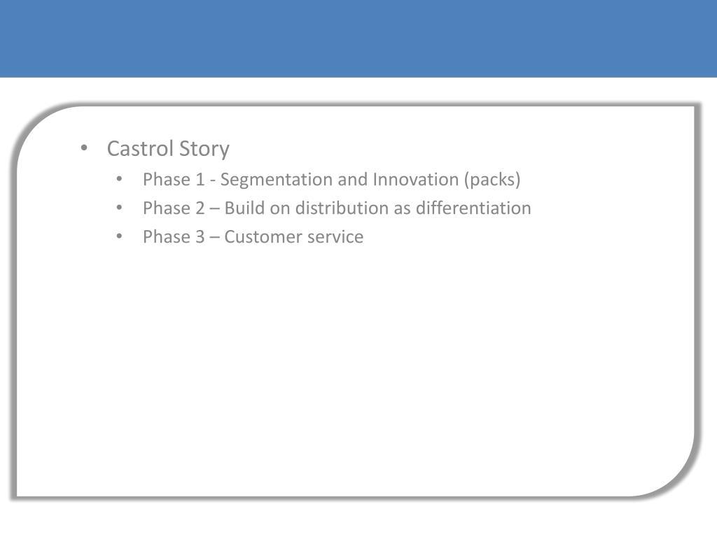 Castrol Story