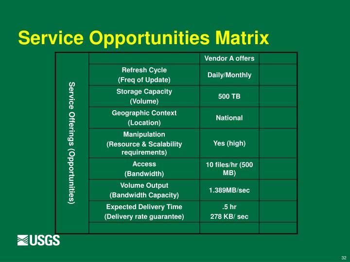 Service Opportunities Matrix