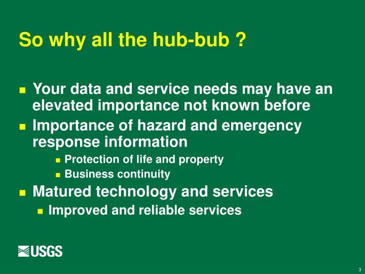 So why all the hub-bub ?