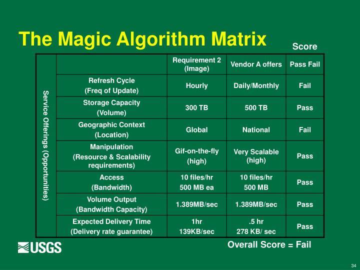 The Magic Algorithm Matrix