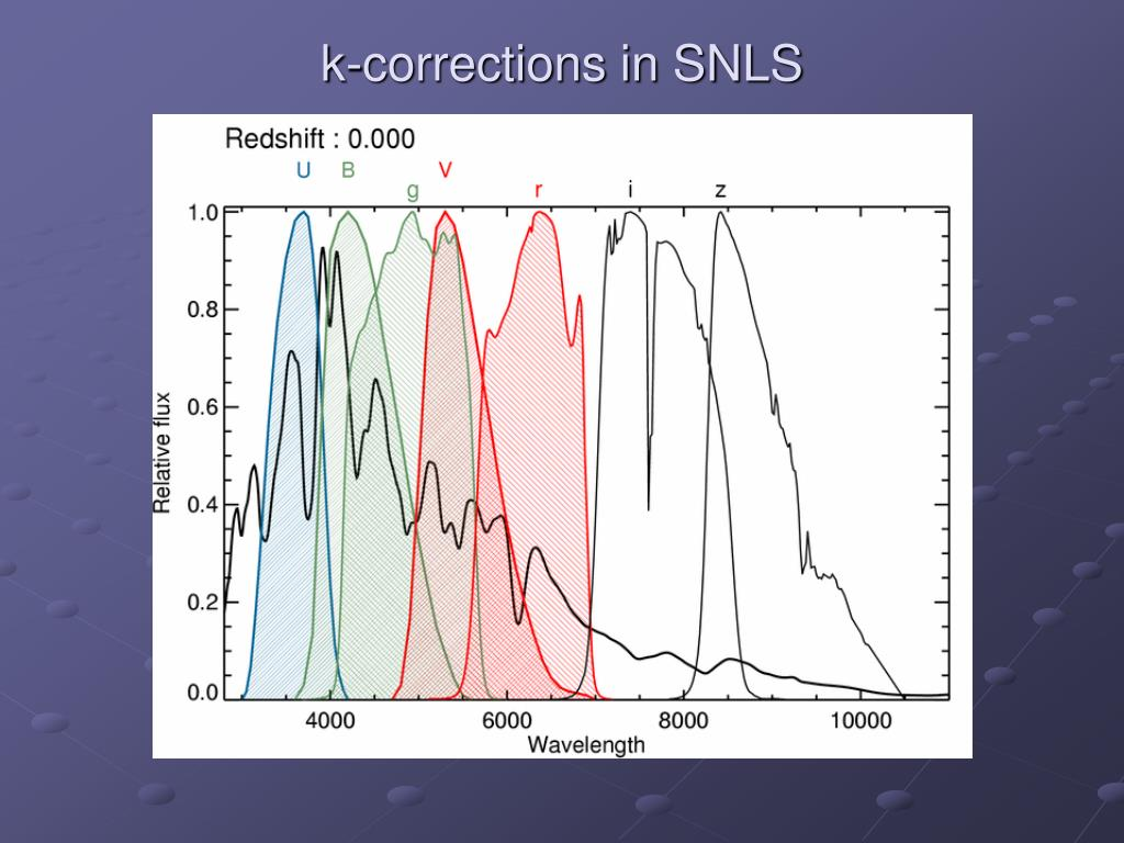 k-corrections in SNLS